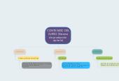 Mind map: CONTENIDO DEL CURSO (Sistema de producción apícola)