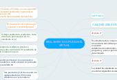 Mind map: REGLAMENTO ESTUDIANTILVIRTUAL