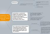 Mind map: El funcionamiento  de la escuela secundaria  y las condiciones del  trabajo docente