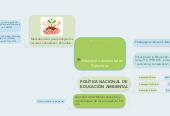 Mind map: Educación ambiental en Colombia.