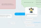 Mind map: Minitaller de evaluaciòn