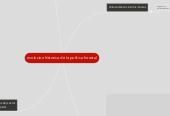 Mind map: evolucion historica de la politica forestal