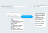 Mind map: Informática Educativa