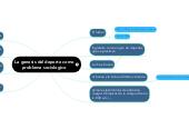 Mind map: La genesis del deporte como problema sociologico