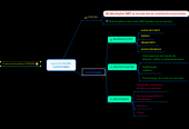 Mind map: Lei nº 8.112/90 VANTAGENS