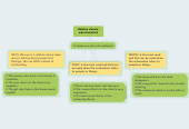 Mind map: Relative clauses: who,that,which
