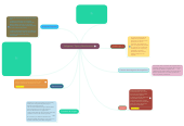Mind map: Imágenes, Tipos y Resoluciones