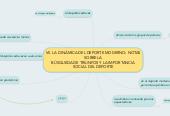 Mind map: VII. LA DINÁMICA DEL DEPORTE MODERNO: NOTAS SOBRE LA BÚSQUEDA DE TRIUNFOS Y LA IMPORTANCIA SOCIAL DEL DEPORTE