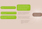 Mind map: Relative Clauses: who/that/which