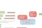Mind map: RUTAS DEL APRENDIZAJE: LA EDUCACIÓN PLÁSTICA Y LA PÉRDIDA DE RUMBO EDUCATIVO