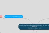 Mind map: RUTAS DEL APRENDIZAJE: LA EDUCACIÓN PLÁSTICO Y LAPÉRDIDA DE RUMBO EDUCATIVO