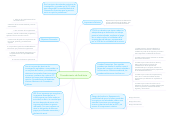 Mind map: Procedimiento de Auditoria