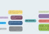 Mind map: BASE DE DATOS...