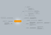 Mind map: Case 9.2 Basis Technology Corp. v. Amazon.com Inc