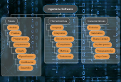 Mind map: Ingeniería Software