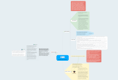 Mind map: TURISMO (MARCO LEGAL)