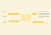 Mind map: REDES TELEFONICA