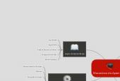 Mind map: Mecanismo de Aprendizaje
