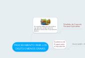 Mind map: PROCEDIMIENTO PARA LOS DELITOS MENOS GRAVES