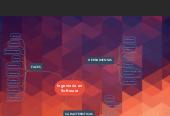 Mind map: Ingeniería en Software