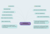 Mind map: DIFERENCIAS SOCIO-ECONOMICAS