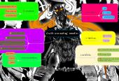 Mind map: ประวัติ นาย ชนสิษฎ์ หลงสีดา