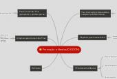 Mind map: Promoção e Vendas (OGDON)
