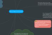 Mind map: Marco legal institucional