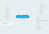 Mind map: Ingeniería en software
