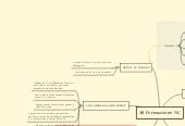 Mind map: Formación en TIC