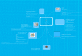 Mind map: บริการบนอินเตอร์เน็ต
