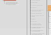 Mind map: ADMINISTRACION Y ORGANIZACIONES
