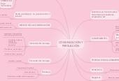 Mind map: COMUNICACIÓN Y PERSUACIÓN