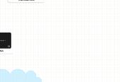 Mind map: เวิลดไวดเว็บ (World Wide Web)