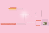 Mind map: ผลกระทบจากการใชงานอินเทอรเน็ต