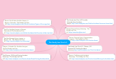 Mind map: The Kaudy Law Firm LLC