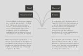 Mind map: Sistemas Numericos