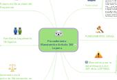 Mind map: Procedimiento ManutenciónArtículo 365 Lopnna