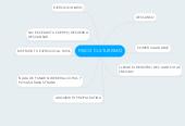 Mind map: FISICO CULTURISMO
