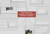 Mind map: ANTECEDENTES DELDESARROLLO ECONOMICO EINDUSTRIAL DE MEXICO