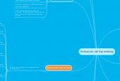 Mind map: Chiroque - A1 - U2 - M4 - Evaluación del Aprendizaje