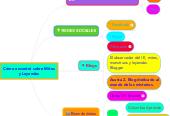 Mind map: Cómo encontré sobre Mitos y Leyendas
