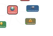 Mind map: ลดการใช้พลังงาน