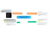 Mind map: CLARIFIACION DE VALORES DE RATHS ET AL (1966)