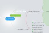 Mind map: Formación delProfesorado en TIC.