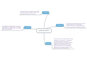 Mind map: profecionalismo