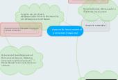 Mind map: desarrollo+enviromental protection (tesauros)