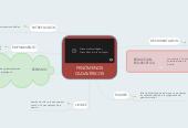 Mind map: ISABEL ROMERO SANTANA ID_000573041_GBI_13193