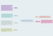 Mind map: ¿Qué es una base de datos?