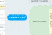 Mind map: Procedimiento de Extradición y Procedimiento para delitos menores